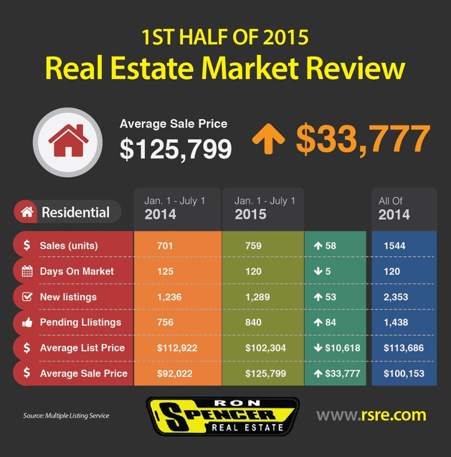 Realestate-Infographic-01